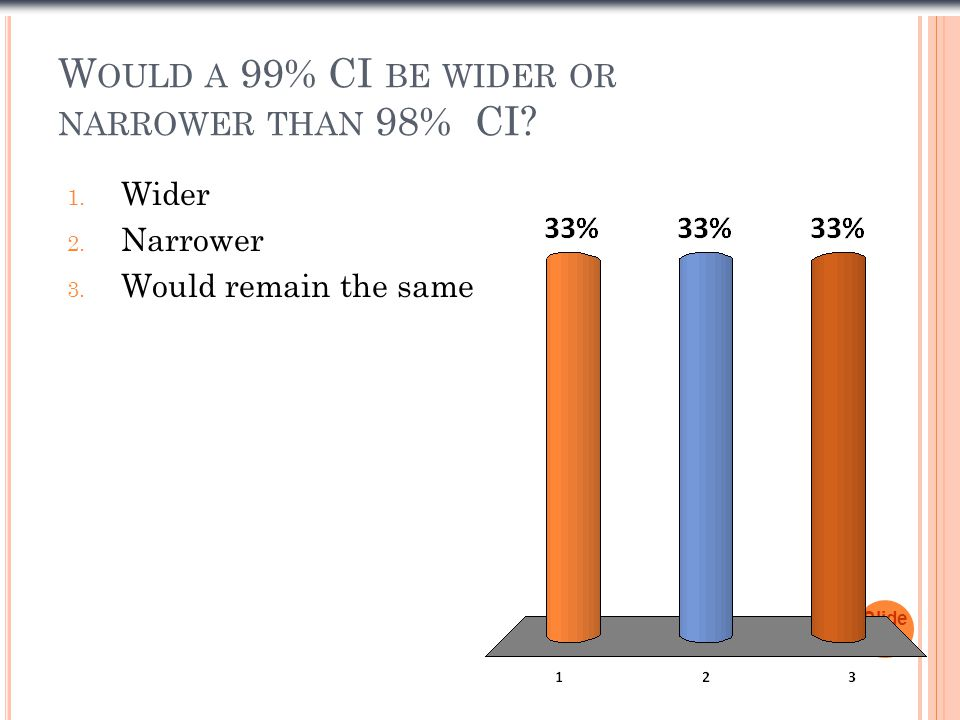 W OULD A 99% CI BE WIDER OR NARROWER THAN 98% CI? 1. Wider 2. Narrower 3. Would remain the same Slide 1- 37