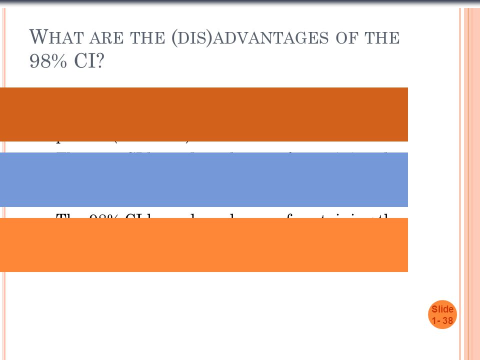 W HAT ARE THE ( DIS ) ADVANTAGES OF THE 98% CI? 1. The 98% CI has a less chance of containing the true mean than the 99% CI, but 99% CI is more precis