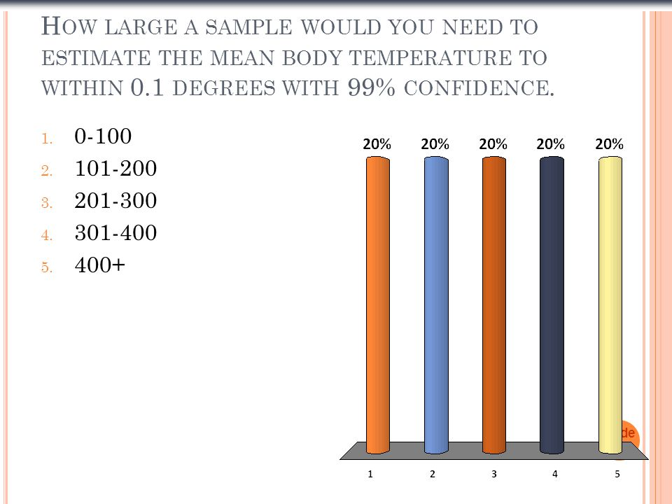 H OW LARGE A SAMPLE WOULD YOU NEED TO ESTIMATE THE MEAN BODY TEMPERATURE TO WITHIN 0.1 DEGREES WITH 99% CONFIDENCE.