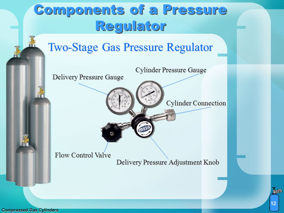 Compressed Gas Cylinders 11 Pressure Regulators Safe Practices for Handling & Use Two-Stage Low Pressure High Pressure Single-Stage