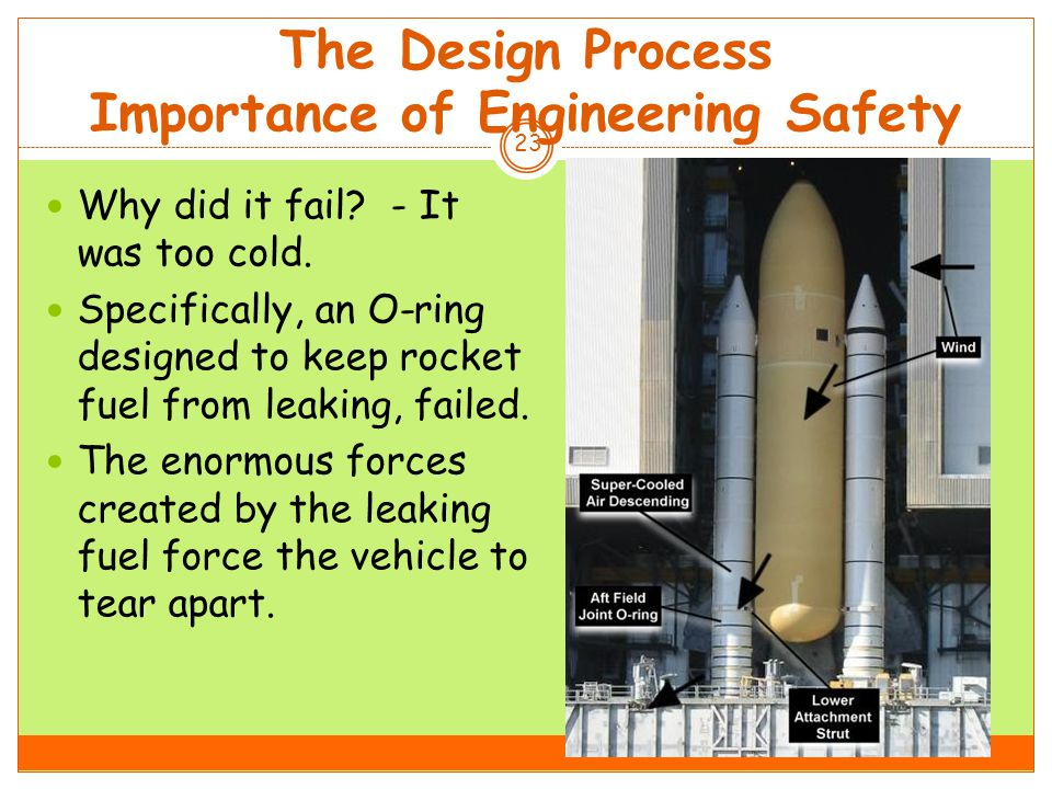 The Design Process Importance of Engineering Safety Why did it fail.