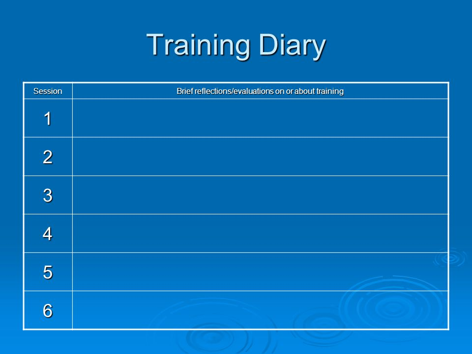 Training Diary Session Brief reflections/evaluations on or about training 1 2 3 4 5 6