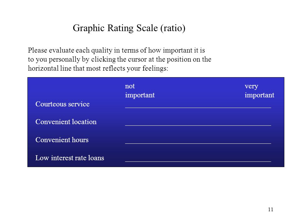 11 Graphic Rating Scale (ratio) Please evaluate each quality in terms of how important it is to you personally by clicking the cursor at the position on the horizontal line that most reflects your feelings: notveryimportant Courteous service_______________________________________ Convenient location_______________________________________ Convenient hours_______________________________________ Low interest rate loans_______________________________________