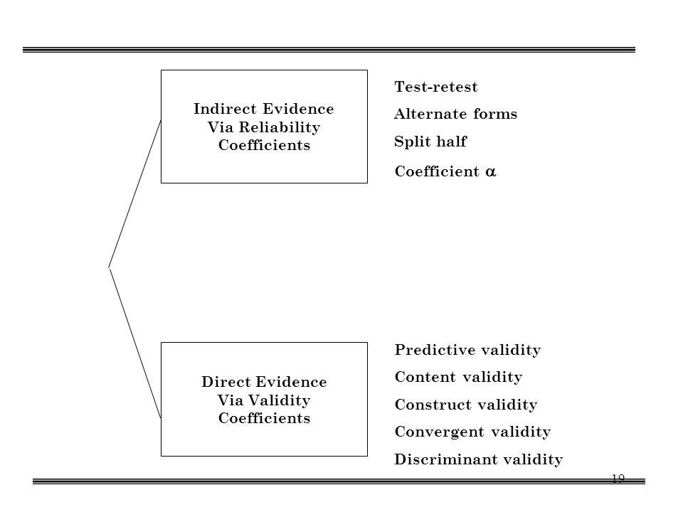 19 Indirect Evidence Via Reliability Coefficients Direct Evidence Via Validity Coefficients Test-retest Alternate forms Split half Coefficient  Predictive validity Content validity Construct validity Convergent validity Discriminant validity