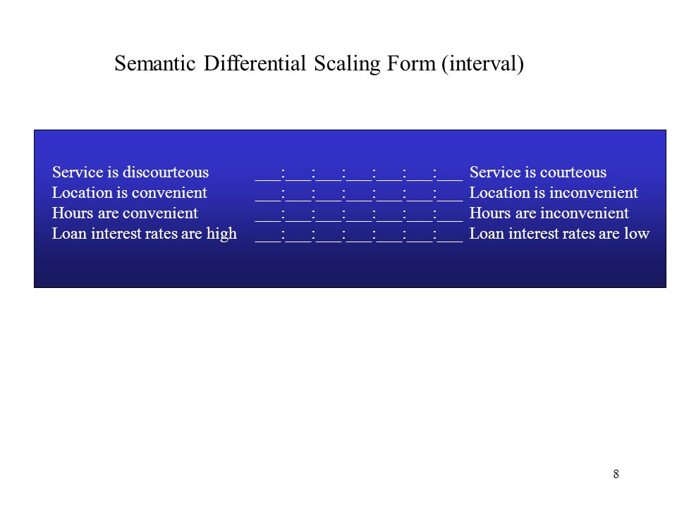 8 Semantic Differential Scaling Form (interval) Service is discourteous___:___:___:___:___:___:___ Service is courteous Location is convenient___:___:___:___:___:___:___ Location is inconvenient Hours are convenient___:___:___:___:___:___:___ Hours are inconvenient Loan interest rates are high___:___:___:___:___:___:___ Loan interest rates are low