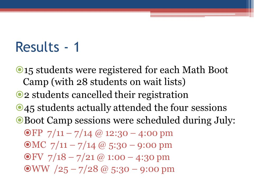 Results - 1  15 students were registered for each Math Boot Camp (with 28 students on wait lists)  2 students cancelled their registration  45 stud