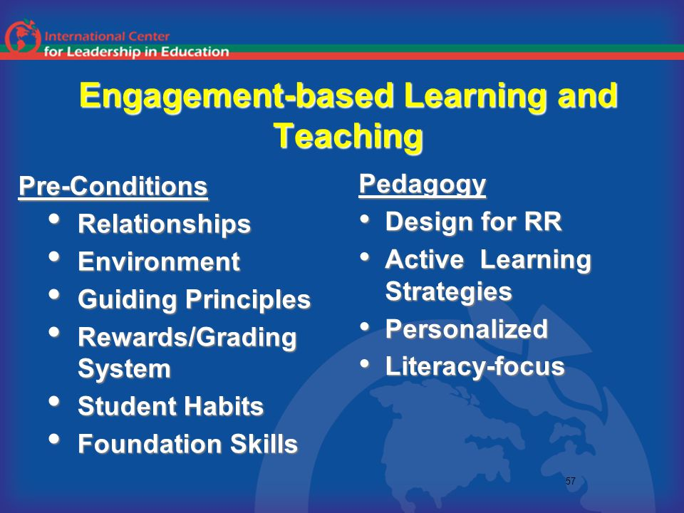 57 Engagement-based Learning and Teaching Pre-Conditions Relationships Relationships Environment Environment Guiding Principles Guiding Principles Rew