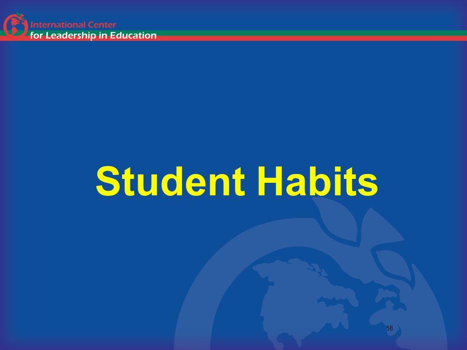 58 Student Habits