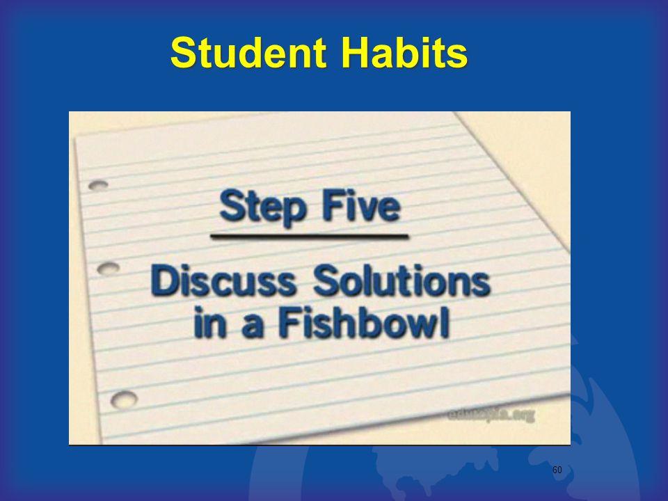 60 Student Habits