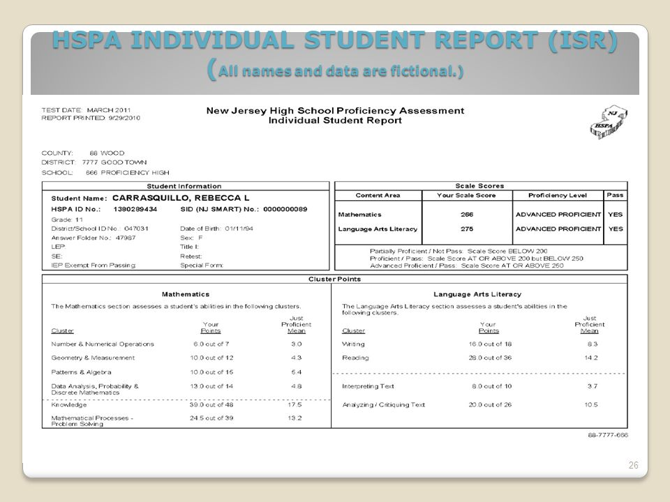 HSPA INDIVIDUAL STUDENT REPORT (ISR) ( All names and data are fictional.) 26