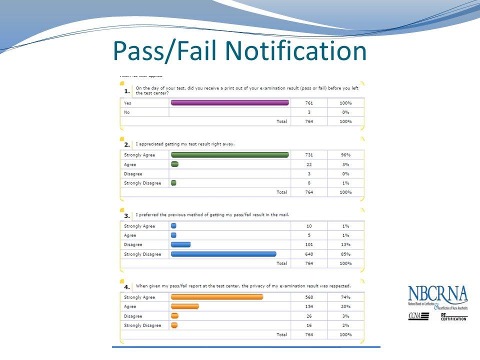 Pass/Fail Notification