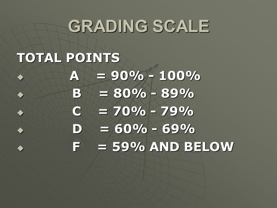 GRADING SCALE TOTAL POINTS  A = 90% - 100%  B = 80% - 89%  C = 70% - 79%  D = 60% - 69%  F = 59% AND BELOW