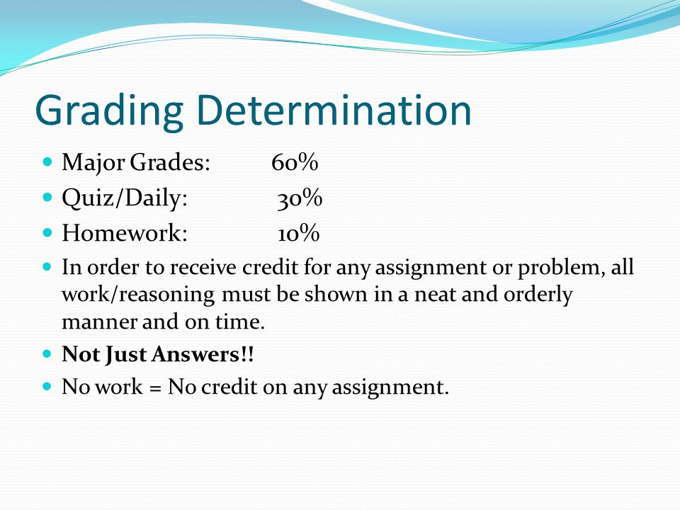 Grading Determination Major Grades: 60% Quiz/Daily: 30% Homework: 10% In order to receive credit for any assignment or problem, all work/reasoning must be shown in a neat and orderly manner and on time.
