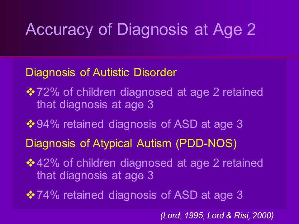 Accuracy of Diagnosis at Age 2 Diagnosis of Autistic Disorder  72% of children diagnosed at age 2 retained that diagnosis at age 3  94% retained dia