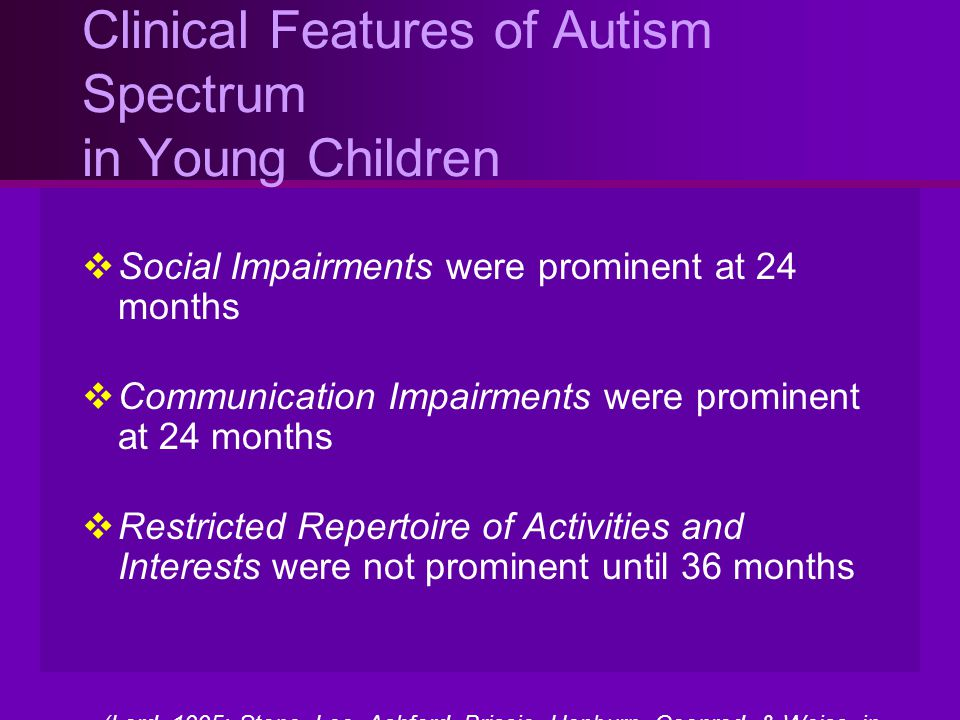 Clinical Features of Autism Spectrum in Young Children  Social Impairments were prominent at 24 months  Communication Impairments were prominent at