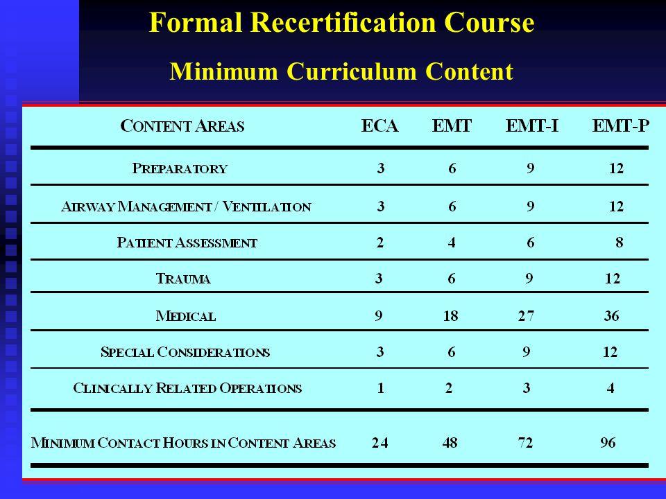 Formal Recertification Course Minimum Curriculum Content