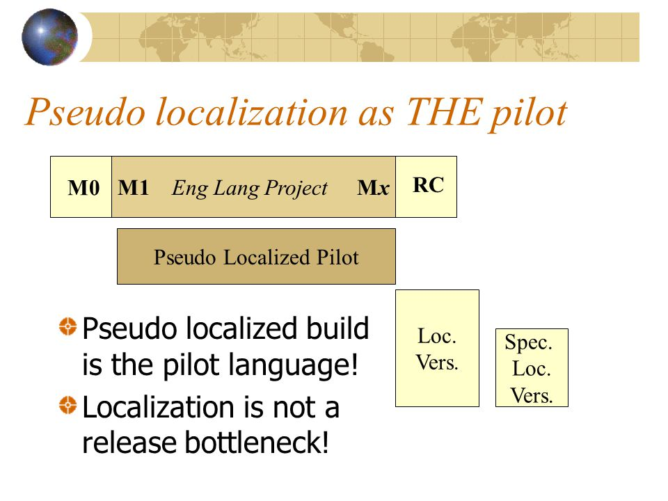 Pseudo localization as THE pilot Pseudo Localized Pilot Loc.