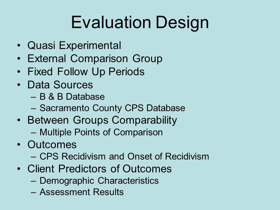 Follow Up Contact Ed Byrnes, Ph.D.Email: ebyrnes@mail.ewu.edu (509) 455-3422 Michael Lawson, M.S.