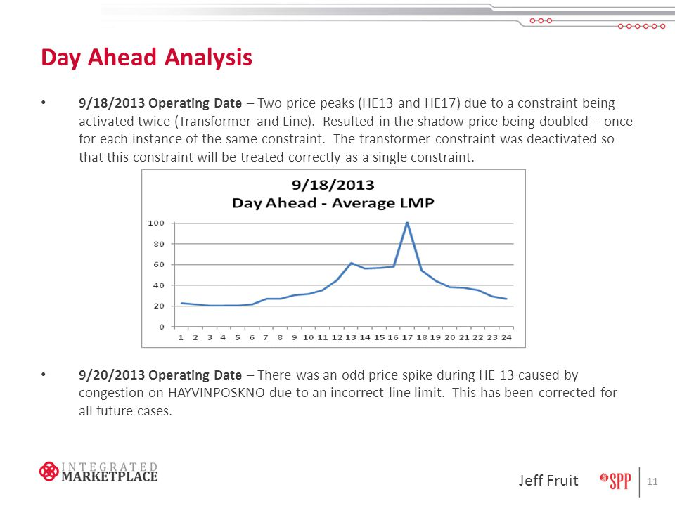 Day Ahead Analysis 9/18/2013 Operating Date – Two price peaks (HE13 and HE17) due to a constraint being activated twice (Transformer and Line).