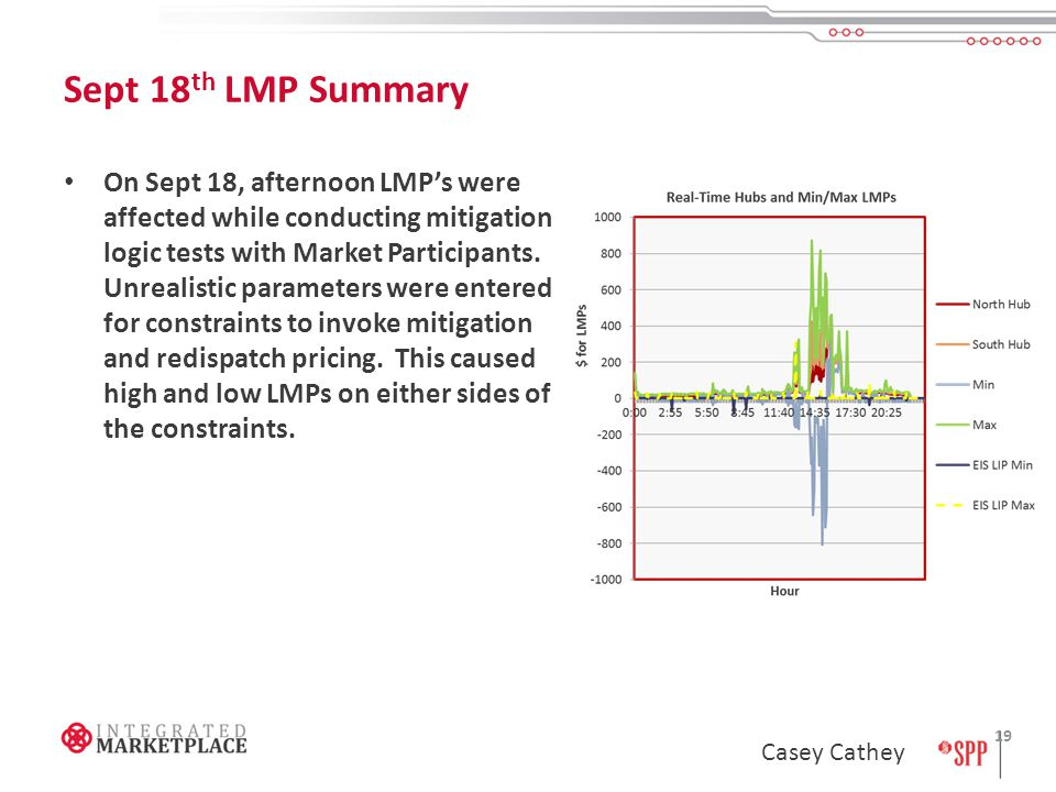 On Sept 18, afternoon LMP's were affected while conducting mitigation logic tests with Market Participants.