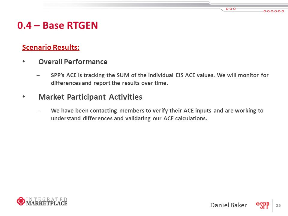 0.4 – Base RTGEN Scenario Results: Overall Performance –SPP's ACE is tracking the SUM of the individual EIS ACE values.