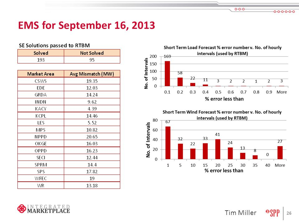 EMS for September 16, 2013 26 Tim Miller