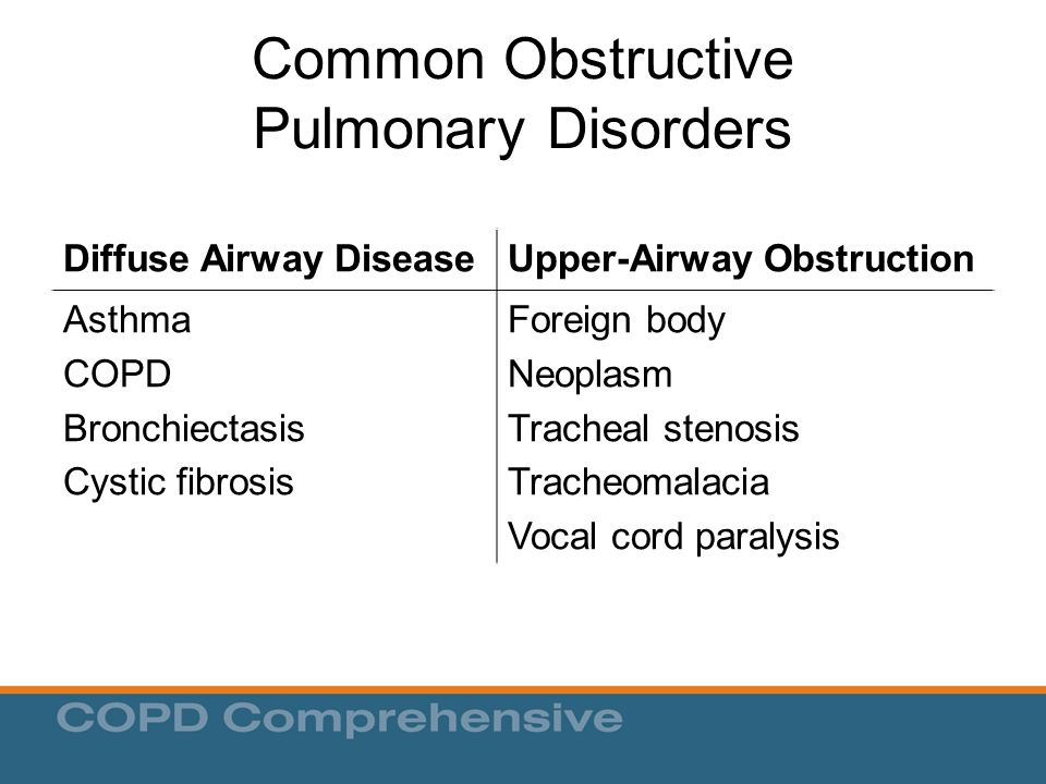 Common Obstructive Pulmonary Disorders Diffuse Airway DiseaseUpper-Airway Obstruction Asthma COPD Bronchiectasis Cystic fibrosis Foreign body Neoplasm Tracheal stenosis Tracheomalacia Vocal cord paralysis