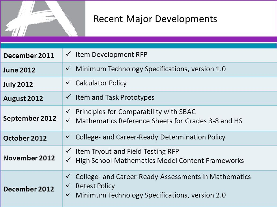 Recent Major Developments 2 December 2011 Item Development RFP June 2012 Minimum Technology Specifications, version 1.0 July 2012 Calculator Policy August 2012 Item and Task Prototypes September 2012 Principles for Comparability with SBAC Mathematics Reference Sheets for Grades 3-8 and HS October 2012 College- and Career-Ready Determination Policy November 2012 Item Tryout and Field Testing RFP High School Mathematics Model Content Frameworks December 2012 College- and Career-Ready Assessments in Mathematics Retest Policy Minimum Technology Specifications, version 2.0