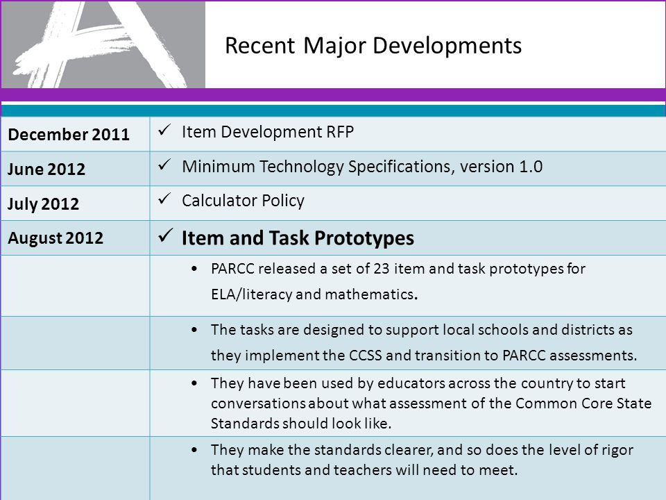 Recent Major Developments 3 December 2011 Item Development RFP June 2012 Minimum Technology Specifications, version 1.0 July 2012 Calculator Policy August 2012 Item and Task Prototypes PARCC released a set of 23 item and task prototypes for ELA/literacy and mathematics.