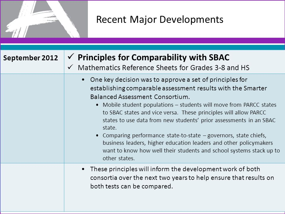 Recent Major Developments 4 September 2012 Principles for Comparability with SBAC Mathematics Reference Sheets for Grades 3-8 and HS One key decision was to approve a set of principles for establishing comparable assessment results with the Smarter Balanced Assessment Consortium.