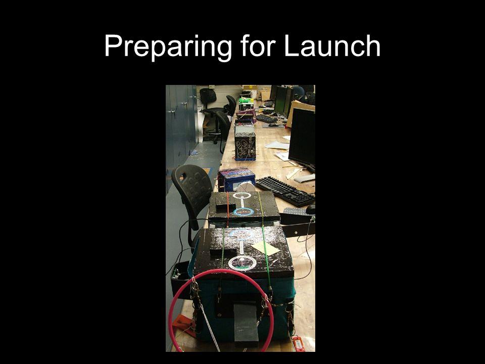 Preparing for Launch