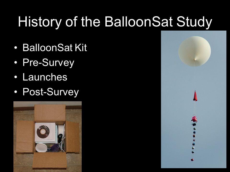 History of the BalloonSat Study BalloonSat Kit Pre-Survey Launches Post-Survey