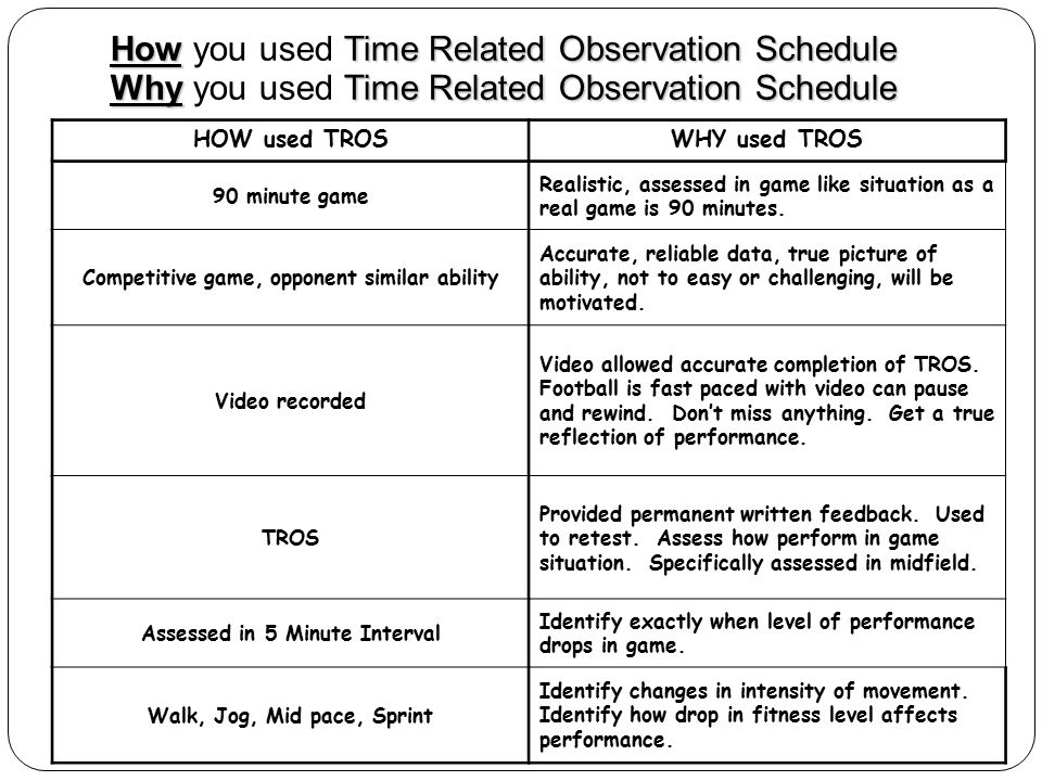 How Time Related Observation Schedule How you used Time Related Observation Schedule HOW used TROS 90 minute game Competitive game, opponent similar a