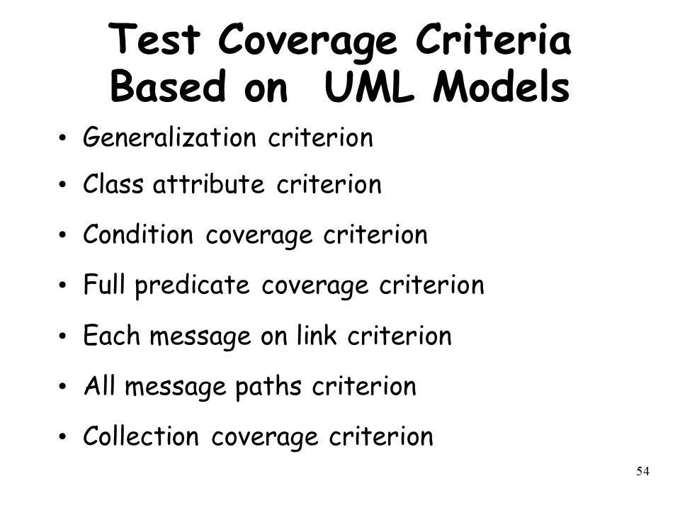 54 Test Coverage Criteria Based on UML Models Generalization criterion Class attribute criterion Condition coverage criterion Full predicate coverage