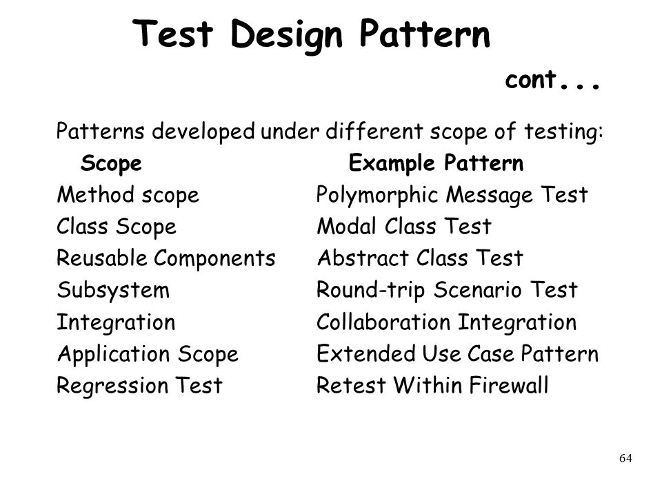 64 Test Design Pattern cont... Patterns developed under different scope of testing: Scope Example Pattern Method scopePolymorphic Message Test Class S
