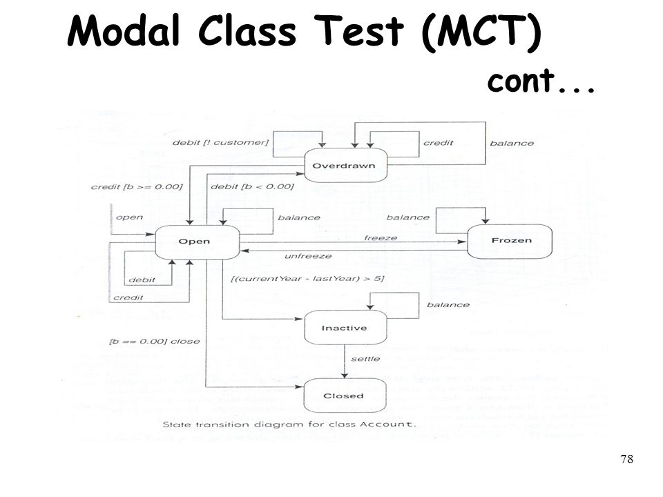 78 Modal Class Test (MCT) cont...