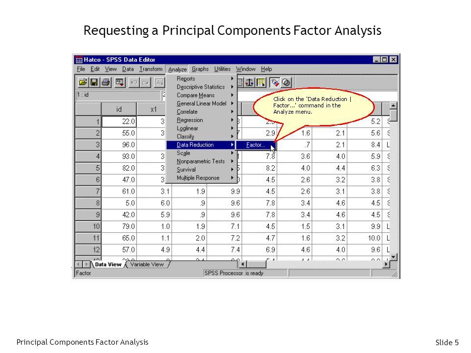 Slide 5 Requesting a Principal Components Factor Analysis Principal Components Factor Analysis