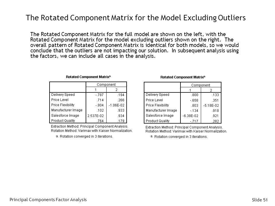 Slide 51 The Rotated Component Matrix for the Model Excluding Outliers The Rotated Component Matrix for the full model are shown on the left, with the Rotated Component Matrix for the model excluding outliers shown on the right.