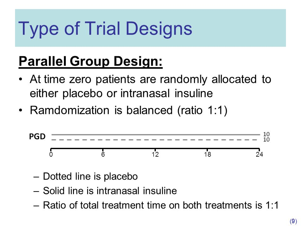 Parallel Group Design: At time zero patients are randomly allocated to either placebo or intranasal insuline Ramdomization is balanced (ratio 1:1) –Dotted line is placebo –Solid line is intranasal insuline –Ratio of total treatment time on both treatments is 1:1 Type of Trial Designs (9) 06121824