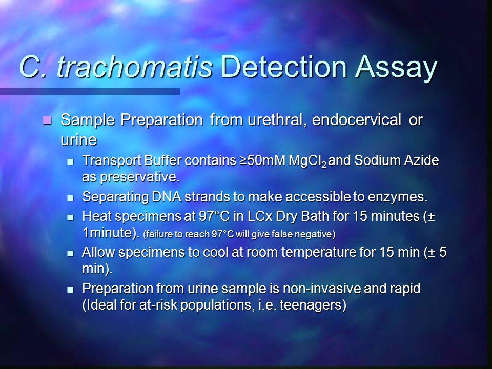 C. trachomatis Detection Assay Sample Preparation from urethral, endocervical or urine Sample Preparation from urethral, endocervical or urine Transpo