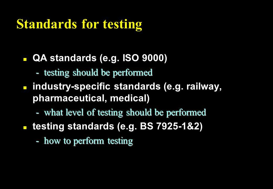 Standards for testing n QA standards (e.g.