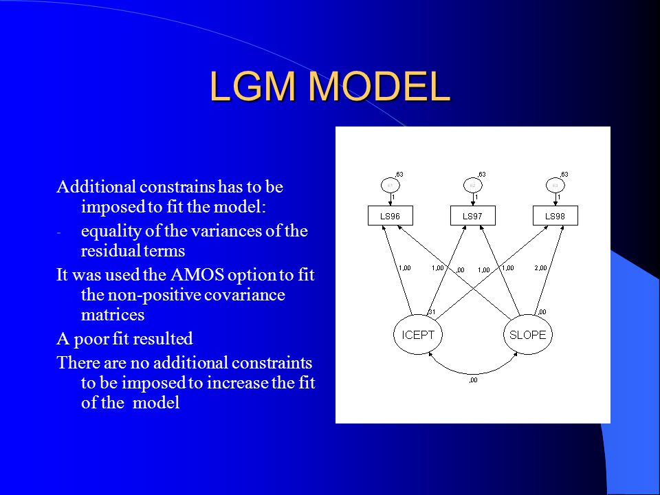 LGM MODEL Additional constrains has to be imposed to fit the model: - equality of the variances of the residual terms It was used the AMOS option to fit the non-positive covariance matrices A poor fit resulted There are no additional constraints to be imposed to increase the fit of the model