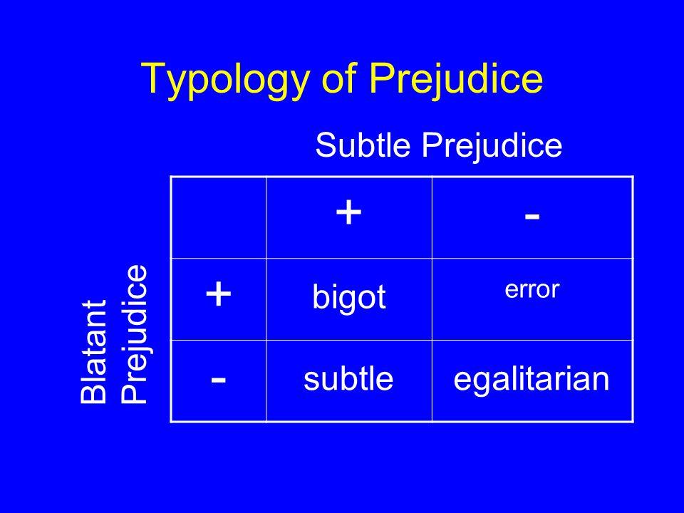 Typology of Prejudice +- + bigot error - subtleegalitarian Subtle Prejudice Blatant Prejudice