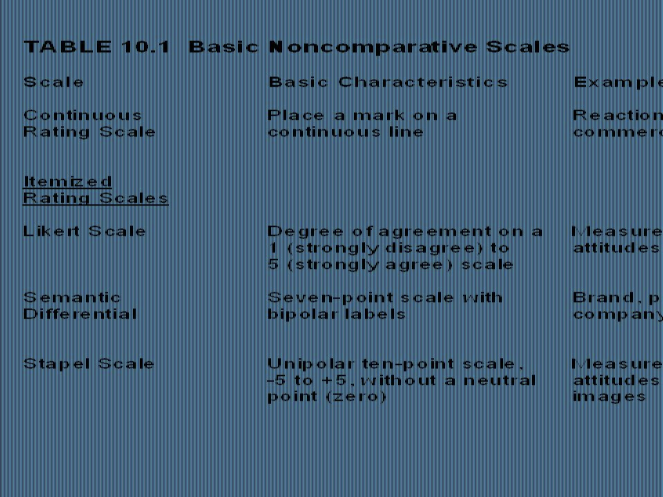 Table 10.1 Basic Non Comparative ScalesTable 10.1 Basic Non Comparative Scales