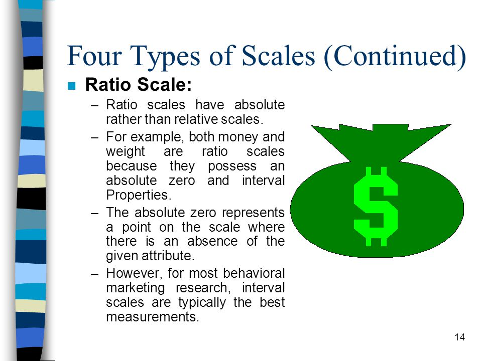 14 Four Types of Scales (Continued) n Ratio Scale: –Ratio scales have absolute rather than relative scales.