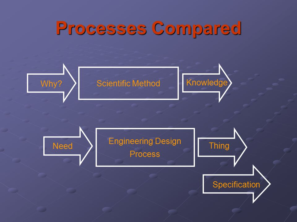 The Rest of Engineering