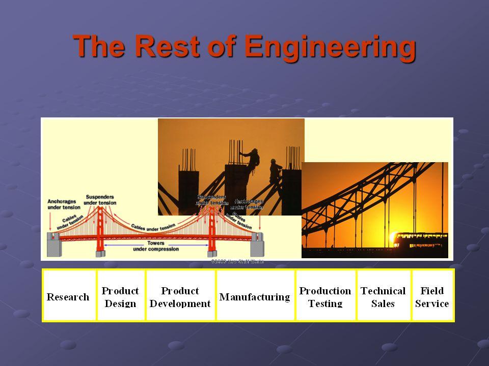 Engineers Drive Trains.