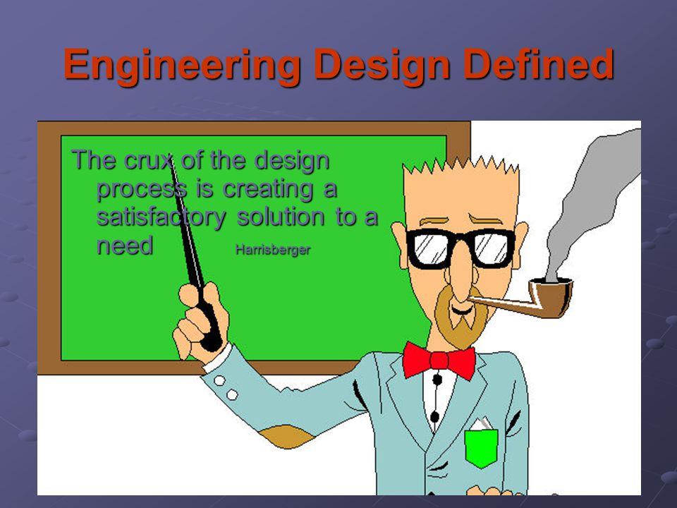 The Engineering Design Process.