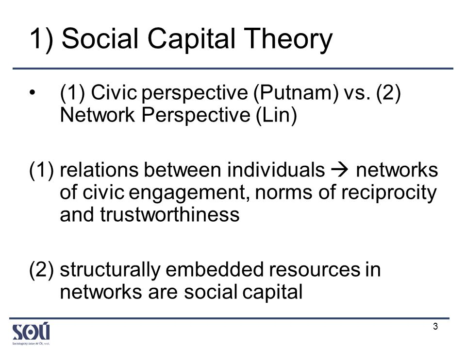 4 Vizualization of Putnams Concept Networks of Civic Engagement Generalized Trust Norms of Reciprocity + + +