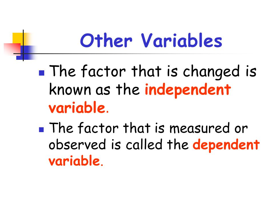 Other Variables The factor that is changed is known as the independent variable. The factor that is measured or observed is called the dependent varia